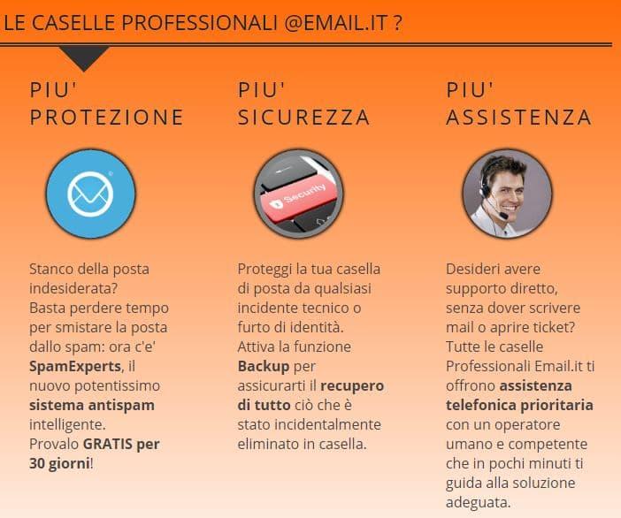 servizi email.it